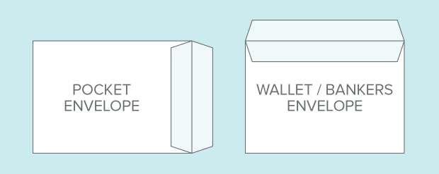 Wallet and Pocket or Bankers Envelopes